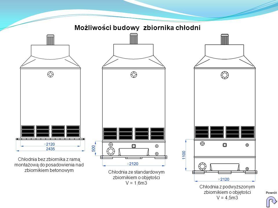 Chłodnia bez zbiornika z ramą montażową do posadowienia nad zbiornikiem betonowym Chłodnia ze standardowym zbiornikiem o objętości V = 1,6m3 Chłodnia