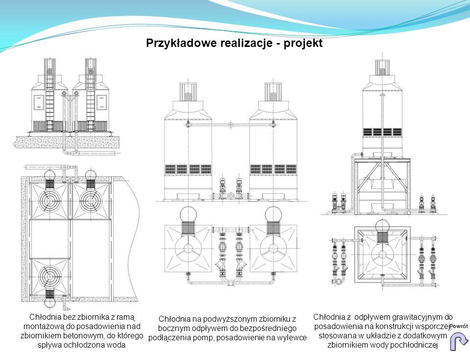 Chłodnia bez zbiornika z ramą montażową do posadowienia nad zbiornikiem betonowym, do którego spływa ochłodzona woda Chłodnia z odpływem grawitacyjnym