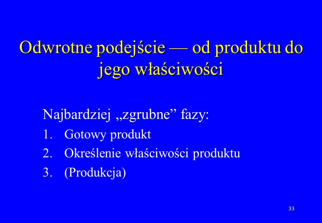 33 Odwrotne podejście od produktu do jego właściwości Najbardziej zgrubne fazy: 1.Gotowy produkt 2.Określenie właściwości produktu 3.(Produkcja)