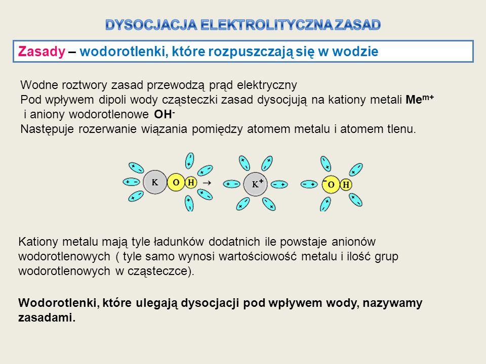 Zasady – wodorotlenki, które rozpuszczają się w wodzie Wodne roztwory zasad przewodzą prąd elektryczny Pod wpływem dipoli wody cząsteczki zasad dysocj