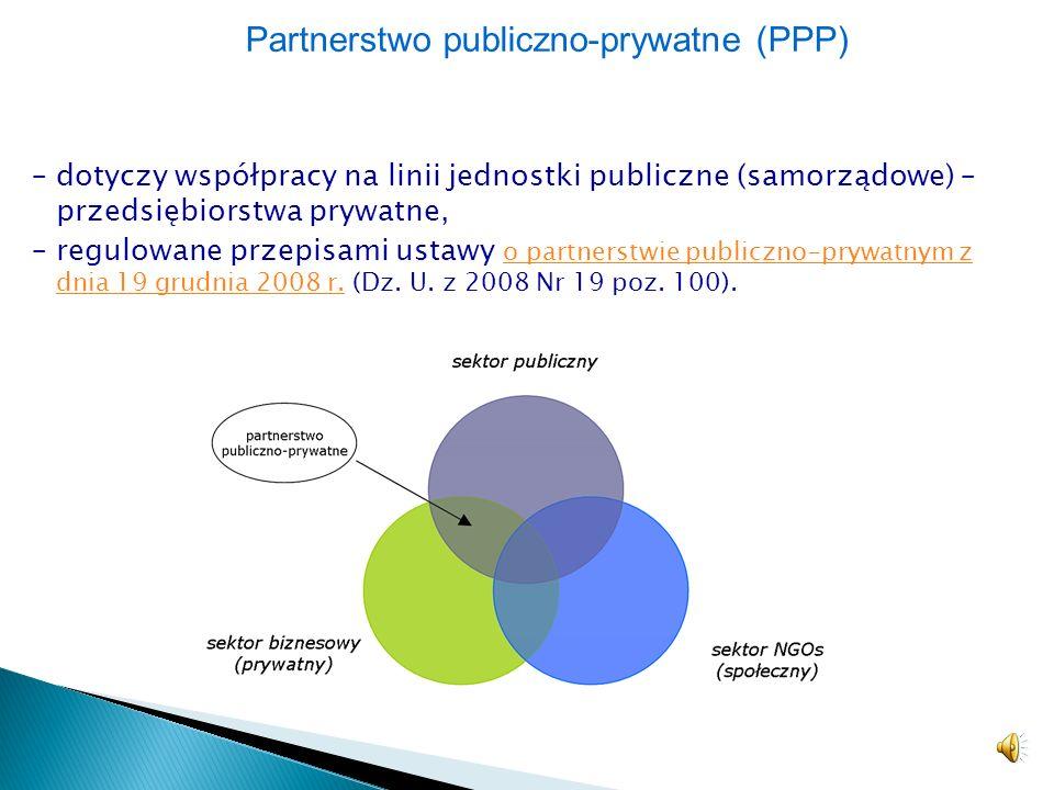 partnerstwo publiczno-prywatne sektor publiczny partnerstwo publiczno-społeczne partnerstwo biznesowo-społeczne sektor biznesowy (prywatny) sektor NGO