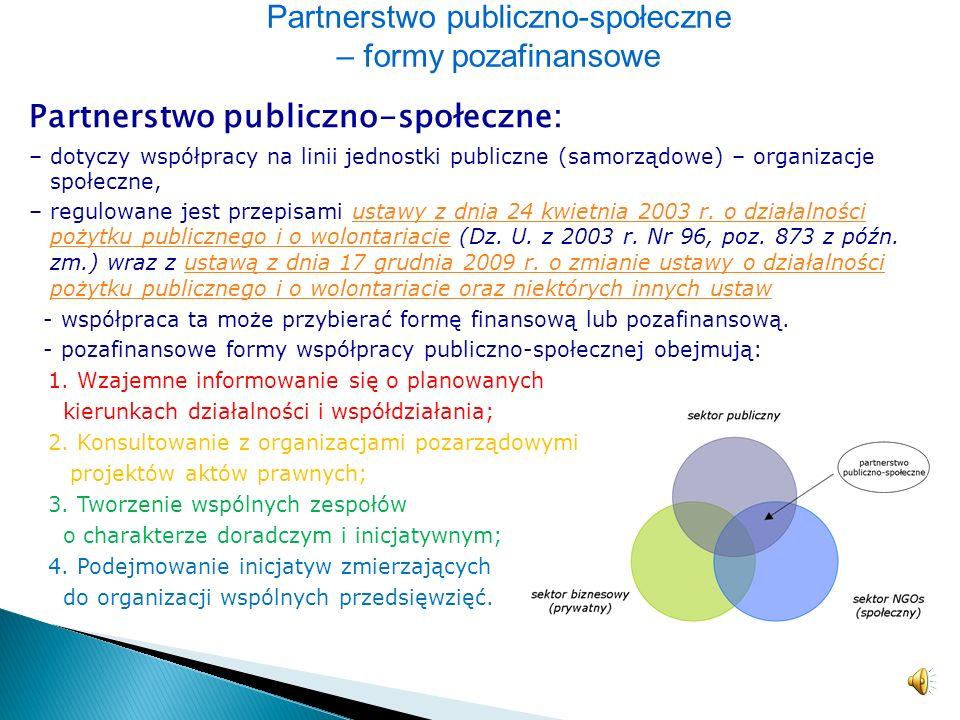 Rodzaje PPP: Kontraktacja usług Kontrakt menedżerski (management contracts) Dzierżawa (leasing) Koncesjonowanie Model BOT (Build – Oparate – Transfer)