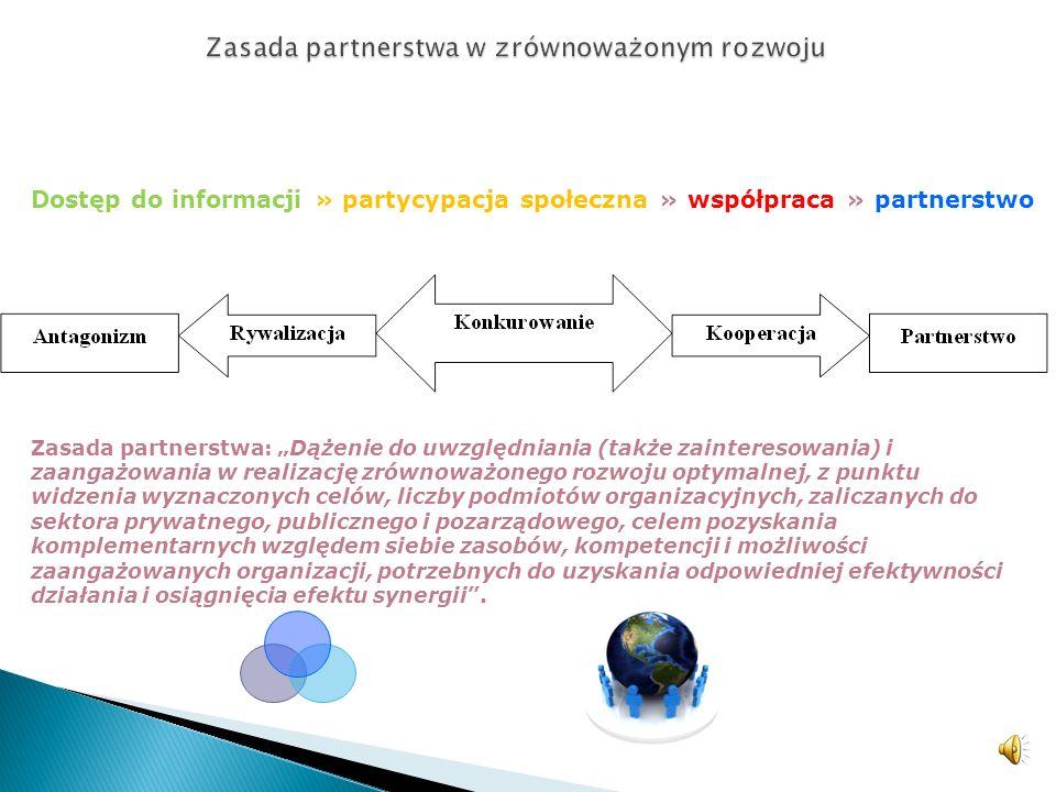 Dostęp do informacji » partycypacja społeczna » współpraca » partnerstwo Zasada partnerstwa: Dążenie do uwzględniania (także zainteresowania) i zaangażowania w realizację zrównoważonego rozwoju optymalnej, z punktu widzenia wyznaczonych celów, liczby podmiotów organizacyjnych, zaliczanych do sektora prywatnego, publicznego i pozarządowego, celem pozyskania komplementarnych względem siebie zasobów, kompetencji i możliwości zaangażowanych organizacji, potrzebnych do uzyskania odpowiedniej efektywności działania i osiągnięcia efektu synergii.