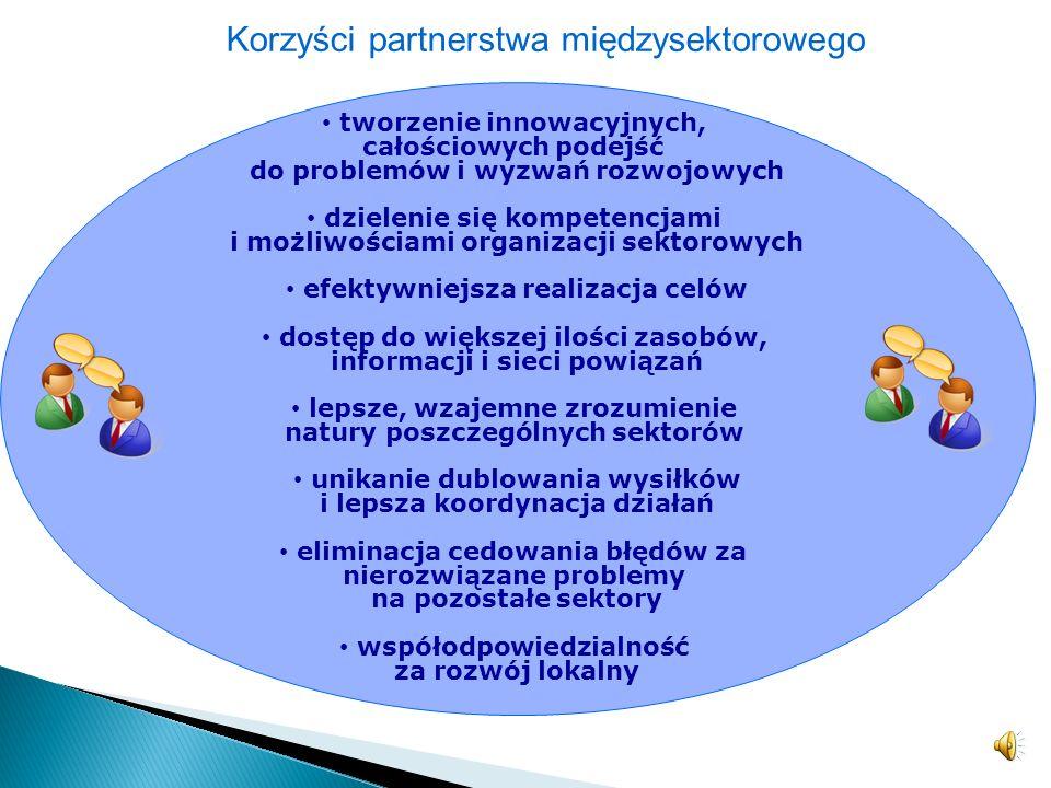 Lokalne partnerstwo określa się jako koalicję osób lub organizacji, wywodzących się z sektora publicznego, prywatnego i pozarządowego stworzoną w celu
