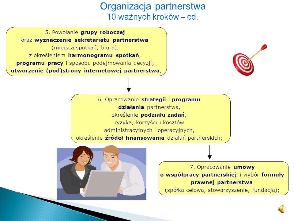 Organizacja partnerstwa 10 ważnych kroków 1.Określenie głównego celu do osiągnięcia, obszarów współpracy i zadań do realizacji w formule partnerskiej;