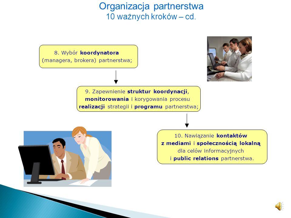 Organizacja partnerstwa 10 ważnych kroków – cd. 5. Powołanie grupy roboczej oraz wyznaczenie sekretariatu partnerstwa (miejsca spotkań, biura), z okre