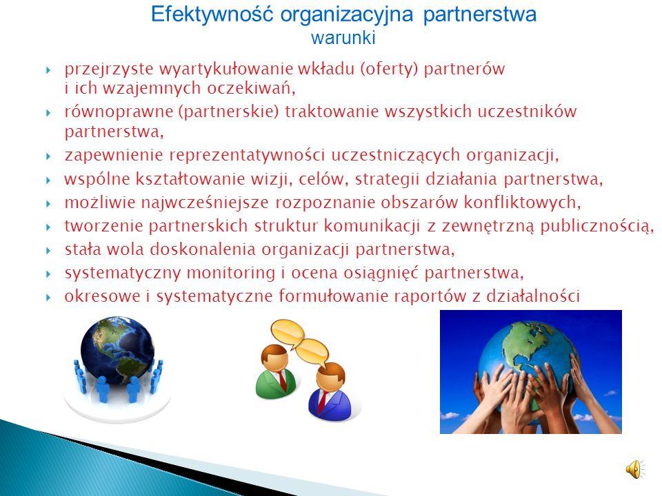Organizacja partnerstwa 10 ważnych kroków – cd. 8. Wybór koordynatora (managera, brokera) partnerstwa; 9. Zapewnienie struktur koordynacji, monitorowa