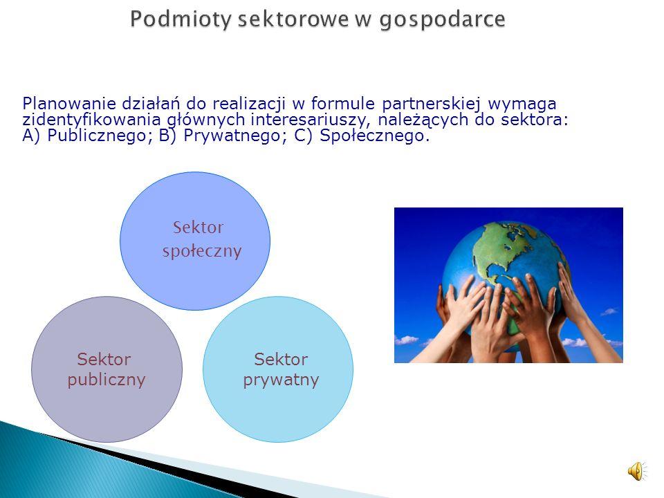 Sektor społeczny Sektor publiczny Sektor prywatny Planowanie działań do realizacji w formule partnerskiej wymaga zidentyfikowania głównych interesariuszy, należących do sektora: A) Publicznego; B) Prywatnego; C) Społecznego.