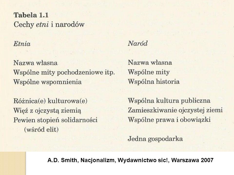 Powyższe definicje stanowią w rzeczywistości skrótowe przedstawienia typów idealnych narodu i etni Narody, podobnie jak etnie, mają nazwę własną, wspólne mity i wspólne wspomnienia.