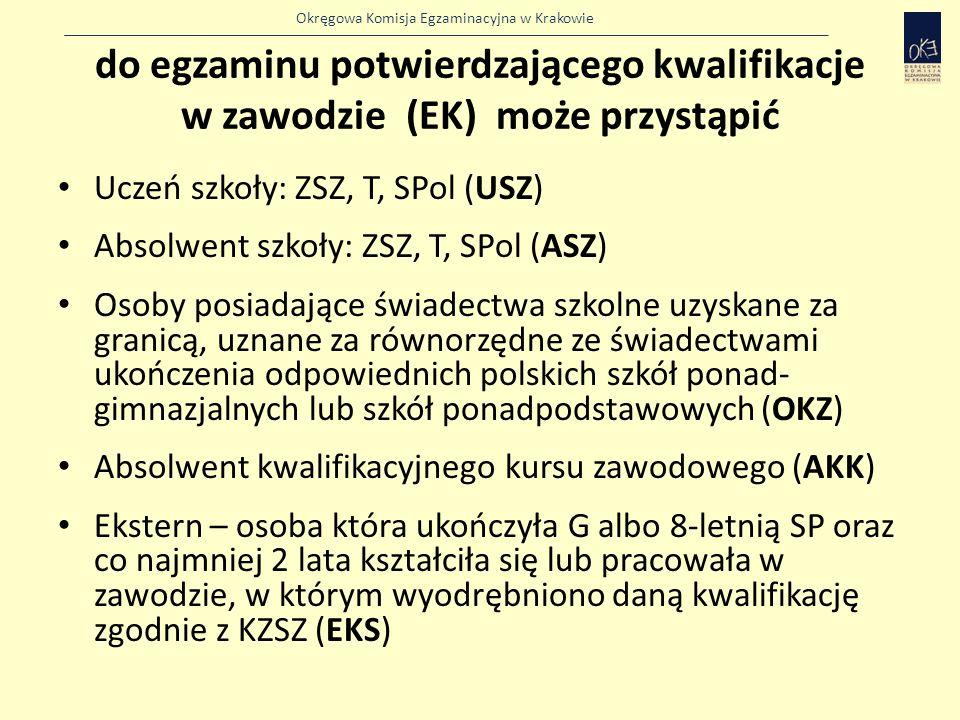 Okręgowa Komisja Egzaminacyjna w Krakowie do egzaminu potwierdzającego kwalifikacje w zawodzie (EK) może przystąpić Uczeń szkoły: ZSZ, T, SPol (USZ) Absolwent szkoły: ZSZ, T, SPol (ASZ) Osoby posiadające świadectwa szkolne uzyskane za granicą, uznane za równorzędne ze świadectwami ukończenia odpowiednich polskich szkół ponad- gimnazjalnych lub szkół ponadpodstawowych (OKZ) Absolwent kwalifikacyjnego kursu zawodowego (AKK) Ekstern – osoba która ukończyła G albo 8-letnią SP oraz co najmniej 2 lata kształciła się lub pracowała w zawodzie, w którym wyodrębniono daną kwalifikację zgodnie z KZSZ (EKS)