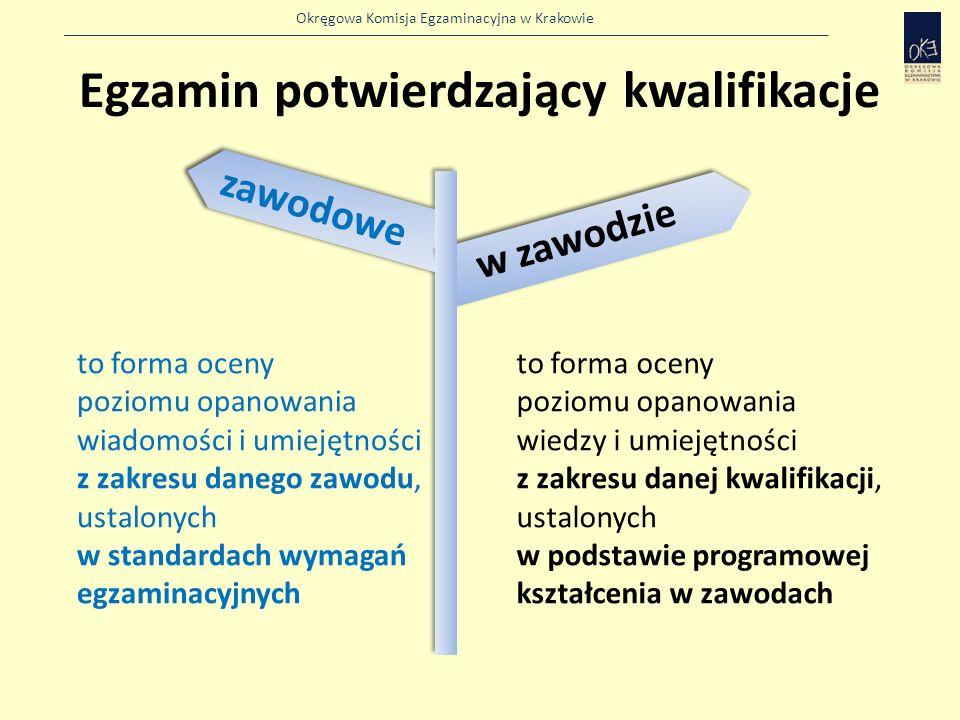 Okręgowa Komisja Egzaminacyjna w Krakowie to forma oceny poziomu opanowania wiadomości i umiejętności z zakresu danego zawodu, ustalonych w standardach wymagań egzaminacyjnych to forma oceny poziomu opanowania wiedzy i umiejętności z zakresu danej kwalifikacji, ustalonych w podstawie programowej kształcenia w zawodach Egzamin potwierdzający kwalifikacje zawodowe w zawodzie