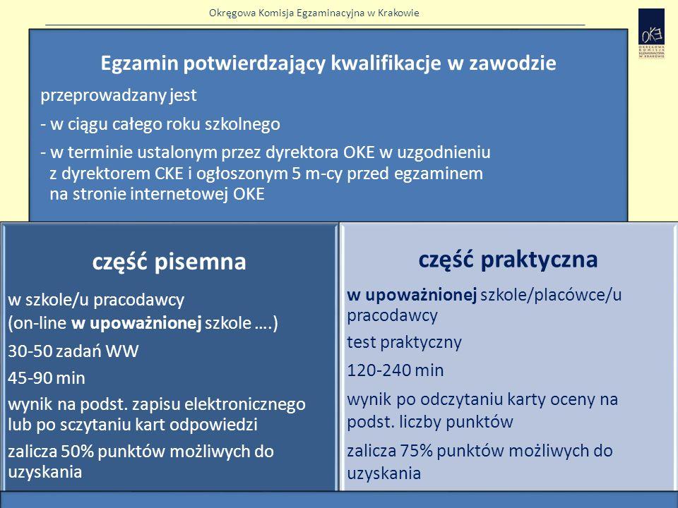 Okręgowa Komisja Egzaminacyjna w Krakowie Egzamin potwierdzający kwalifikacje w zawodzie przeprowadzany jest - w ciągu całego roku szkolnego - w terminie ustalonym przez dyrektora OKE w uzgodnieniu z dyrektorem CKE i ogłoszonym 5 m-cy przed egzaminem na stronie internetowej OKE część pisemna w szkole/u pracodawcy (on-line w upoważnionej szkole ….) 30-50 zadań WW 45-90 min wynik na podst.