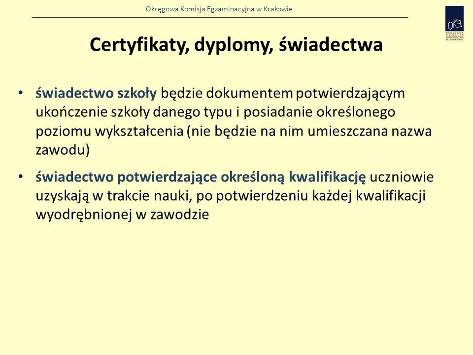 Okręgowa Komisja Egzaminacyjna w Krakowie Certyfikaty, dyplomy, świadectwa świadectwo szkoły będzie dokumentem potwierdzającym ukończenie szkoły danego typu i posiadanie określonego poziomu wykształcenia (nie będzie na nim umieszczana nazwa zawodu) świadectwo potwierdzające określoną kwalifikację uczniowie uzyskają w trakcie nauki, po potwierdzeniu każdej kwalifikacji wyodrębnionej w zawodzie