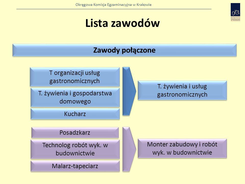 Okręgowa Komisja Egzaminacyjna w Krakowie Lista zawodów Zawody połączone T organizacji usług gastronomicznych T.