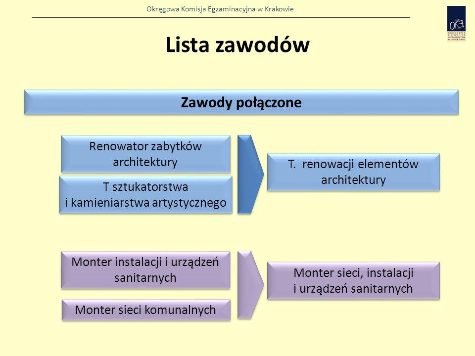 Okręgowa Komisja Egzaminacyjna w Krakowie Lista zawodów Zawody połączone Renowator zabytków architektury T sztukatorstwa i kamieniarstwa artystycznego T.
