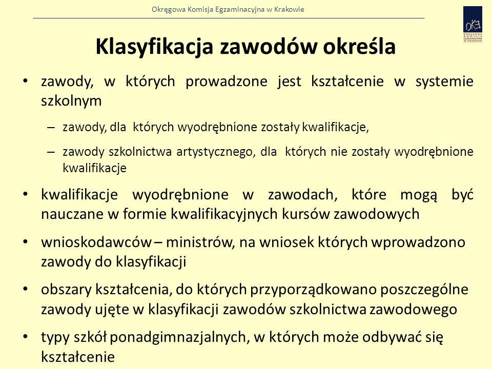 Okręgowa Komisja Egzaminacyjna w Krakowie Klasyfikacja zawodów określa zawody, w których prowadzone jest kształcenie w systemie szkolnym – zawody, dla których wyodrębnione zostały kwalifikacje, – zawody szkolnictwa artystycznego, dla których nie zostały wyodrębnione kwalifikacje kwalifikacje wyodrębnione w zawodach, które mogą być nauczane w formie kwalifikacyjnych kursów zawodowych wnioskodawców – ministrów, na wniosek których wprowadzono zawody do klasyfikacji obszary kształcenia, do których przyporządkowano poszczególne zawody ujęte w klasyfikacji zawodów szkolnictwa zawodowego typy szkół ponadgimnazjalnych, w których może odbywać się kształcenie