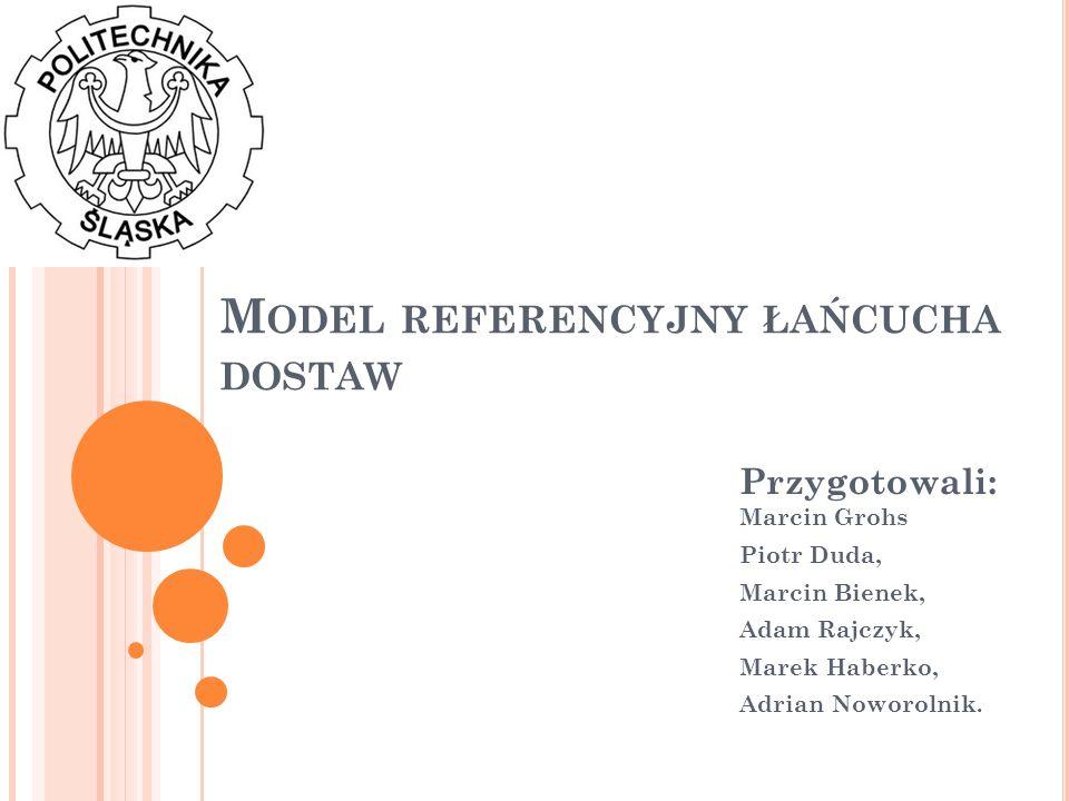 M ODEL REFERENCYJNY ŁAŃCUCHA DOSTAW Przygotowali: Marcin Grohs Piotr Duda, Marcin Bienek, Adam Rajczyk, Marek Haberko, Adrian Noworolnik.
