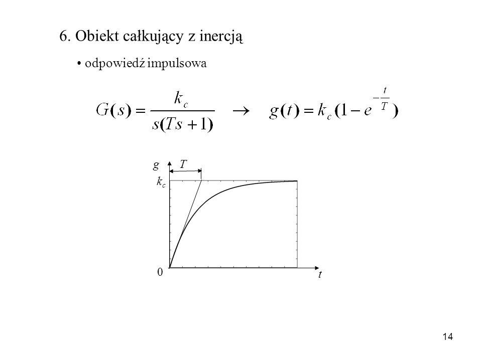 14 6. Obiekt całkujący z inercją odpowiedź impulsowa t kckc T g 0