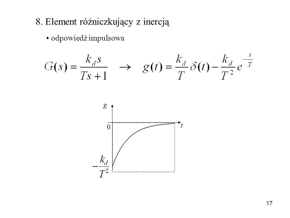 17 8. Element różniczkujący z inercją odpowiedź impulsowa 0 t g