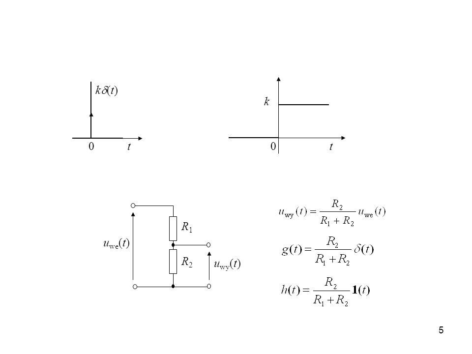 6 2. Obiekt inercyjny I-go rzędu odpowiedź impulsowa t 0 g t 0 g T