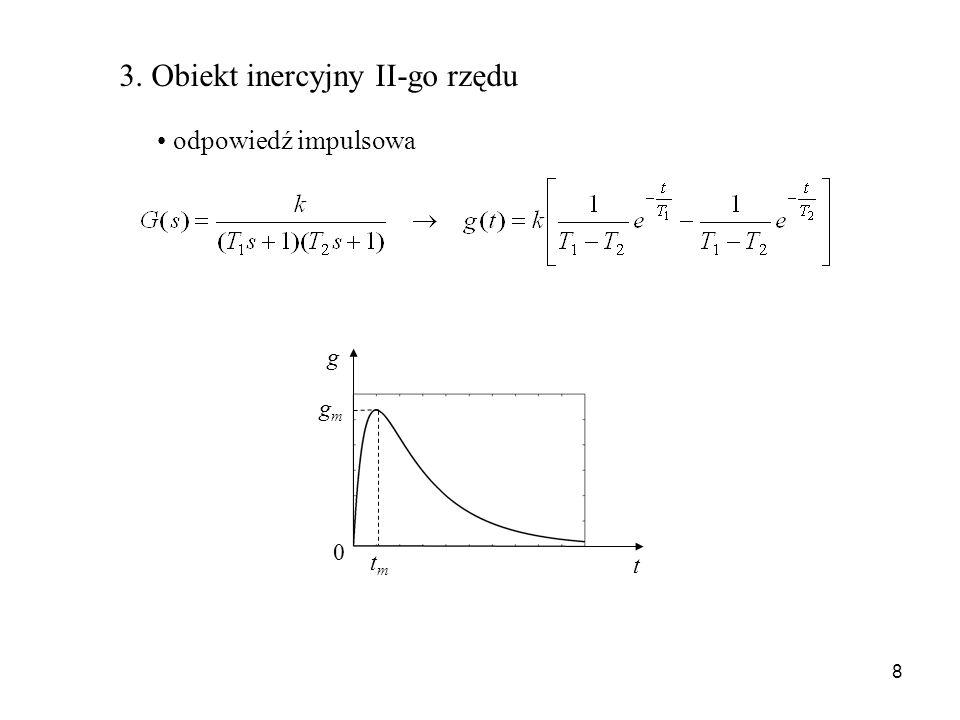 8 3. Obiekt inercyjny II-go rzędu odpowiedź impulsowa g t 0 gmgm tmtm
