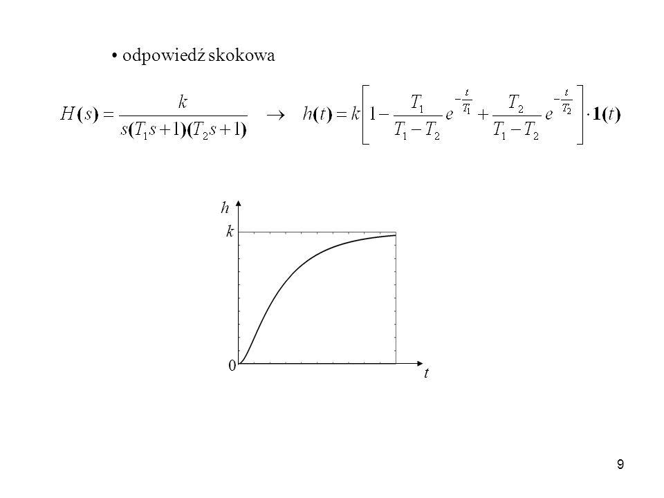 10 4. Obiekt oscylacyjny II-go rzędu odpowiedź impulsowa g t 0
