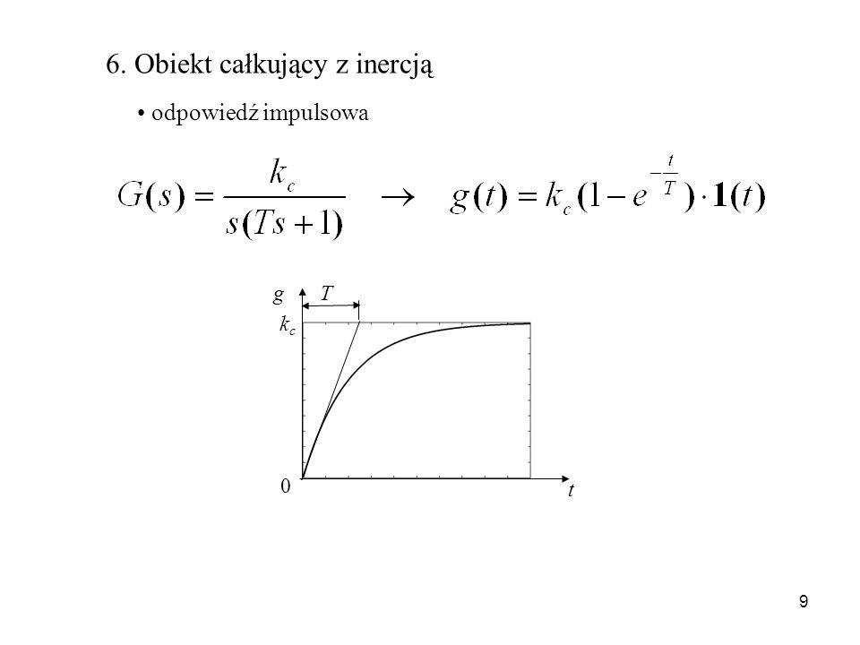 10 odpowiedź skokowa Tt h 0 =arctgk c