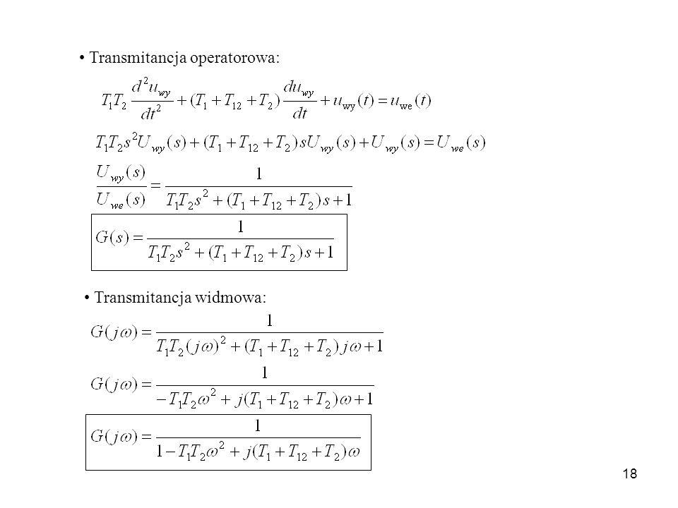 18 Transmitancja operatorowa: Transmitancja widmowa: