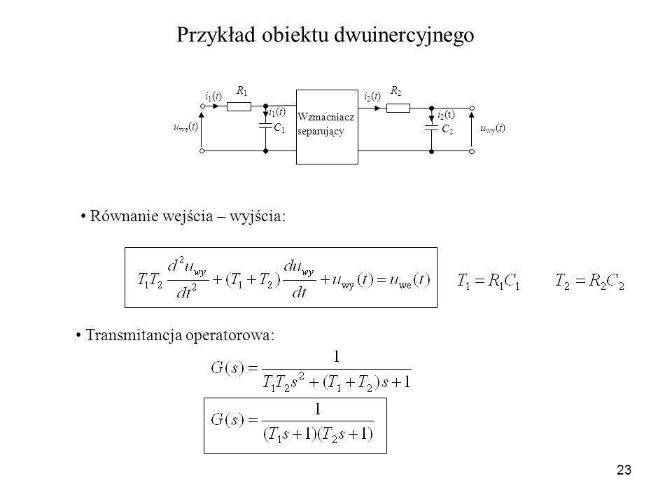 23 Przykład obiektu dwuinercyjnego u we (t) u wy (t) i1(t)i1(t) R1R1 C1C1 i1(t)i1(t)i2(t)i2(t) C2C2 R2R2 i 2 (t) Wzmacniacz separujący Równanie wejści