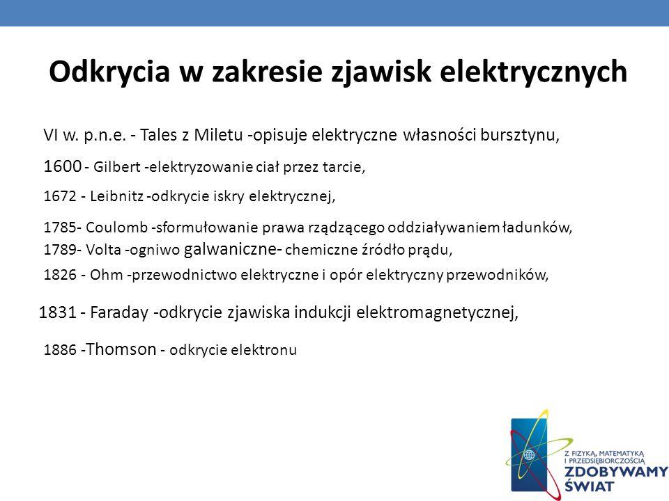 Odkrycia w zakresie zjawisk elektrycznych VI w. p.n.e. - Tales z Miletu -opisuje elektryczne własności bursztynu, 1600 - Gilbert -elektryzowanie ciał