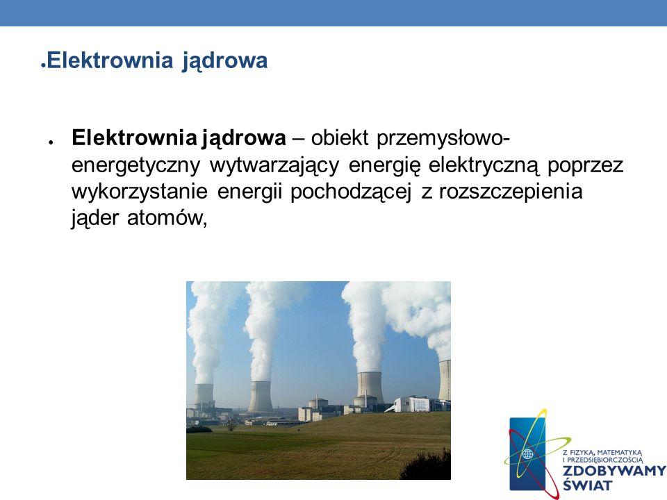 Elektrownia jądrowa Elektrownia jądrowa – obiekt przemysłowo- energetyczny wytwarzający energię elektryczną poprzez wykorzystanie energii pochodzącej