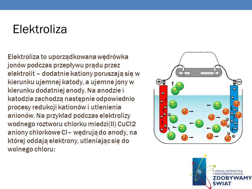 Elektroliza Elektroliza to uporządkowana wędrówka jonów podczas przepływu prądu przez elektrolit – dodatnie kationy poruszają się w kierunku ujemnej k