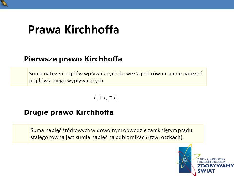Prawa Kirchhoffa Suma natężeń prądów wpływających do węzła jest równa sumie natężeń prądów z niego wypływających. Pierwsze prawo Kirchhoffa I 1 + I 2