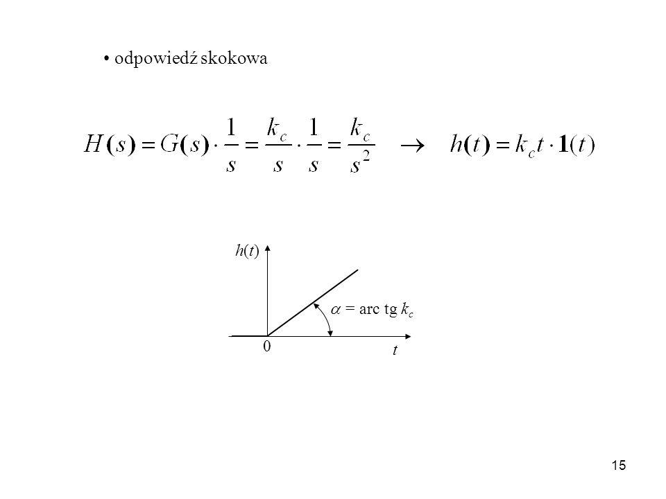 15 odpowiedź skokowa h(t)h(t) t = arc tg k c 0