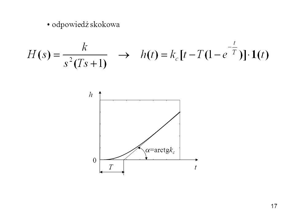 17 odpowiedź skokowa Tt h 0 =arctgk c