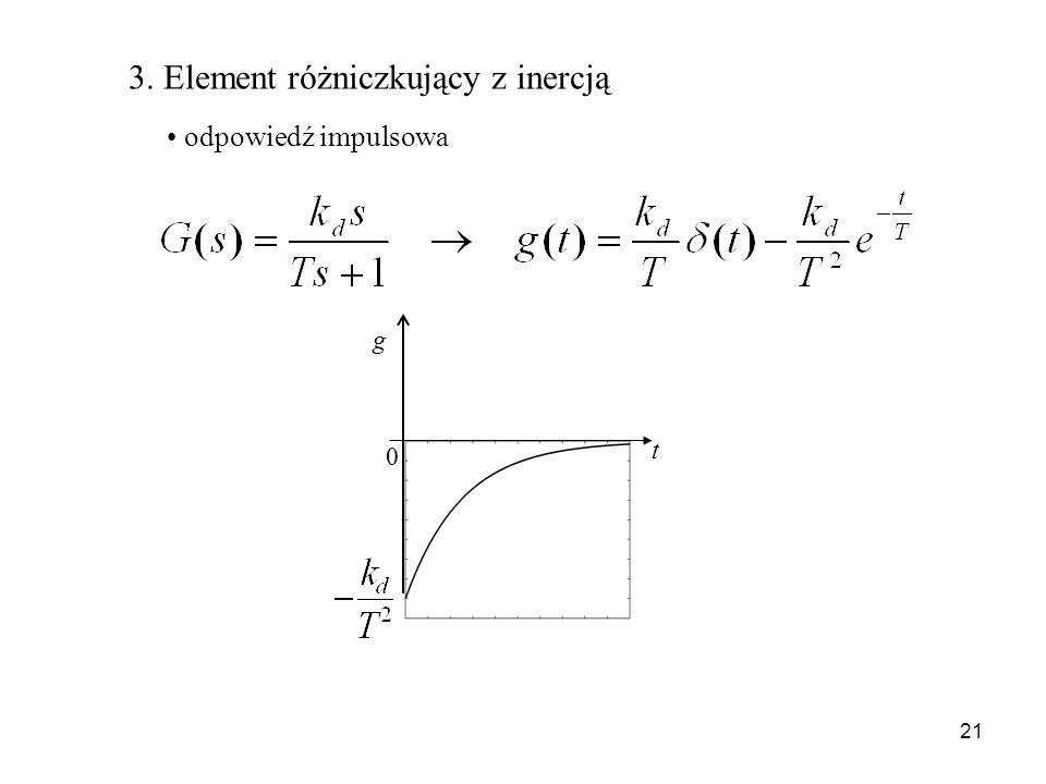 21 3. Element różniczkujący z inercją odpowiedź impulsowa 0 t g