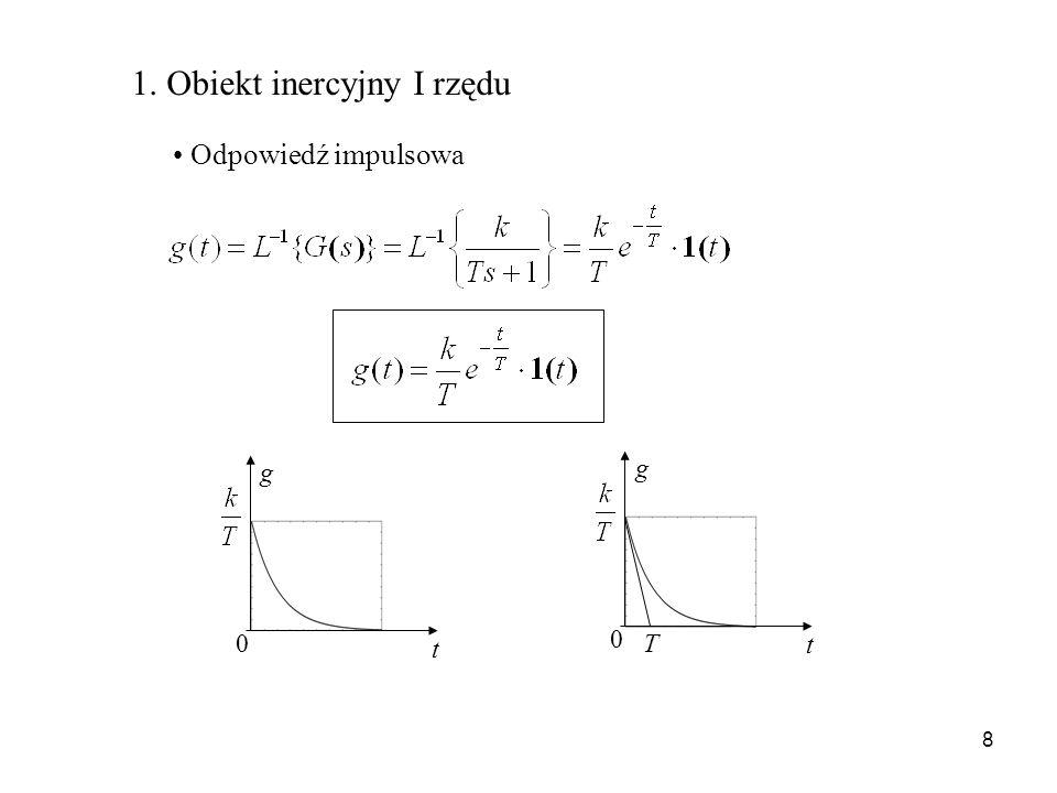 8 1. Obiekt inercyjny I rzędu Odpowiedź impulsowa t 0 g t 0 g T