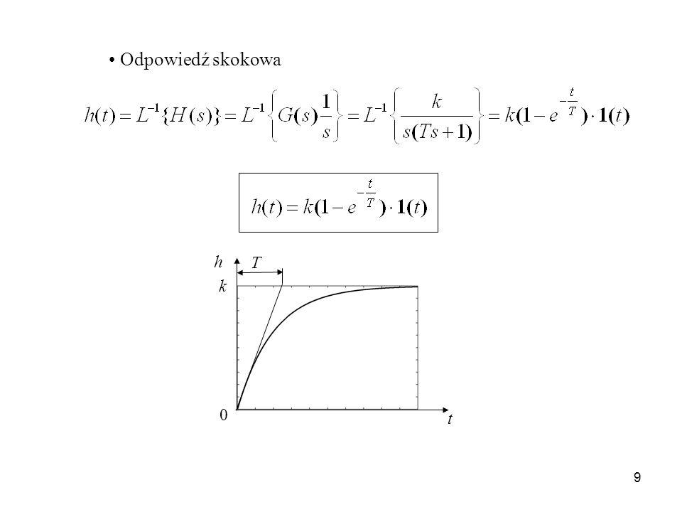 20 2. Element różniczkujący odpowiedź impulsowa odpowiedź skokowa