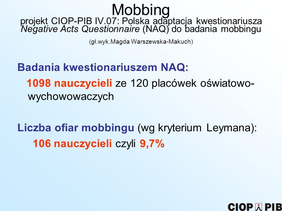 Mobbing projekt CIOP-PIB IV.07: Polska adaptacja kwestionariusza Negative Acts Questionnaire (NAQ) do badania mobbingu (gł.wyk.Magda Warszewska-Makuch