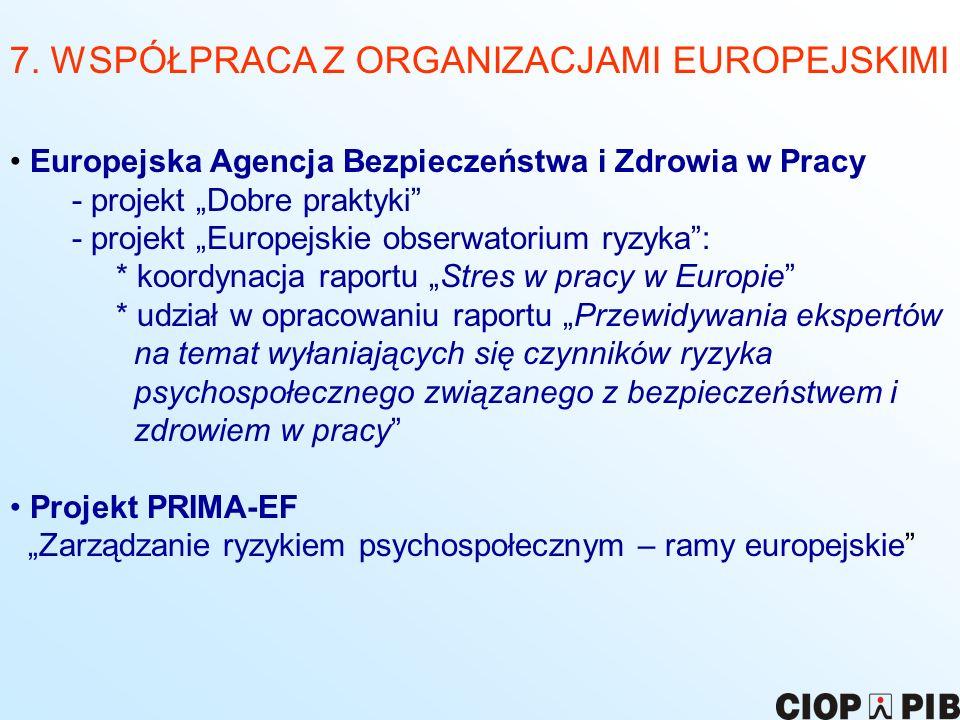 7. WSPÓŁPRACA Z ORGANIZACJAMI EUROPEJSKIMI Europejska Agencja Bezpieczeństwa i Zdrowia w Pracy - projekt Dobre praktyki - projekt Europejskie obserwat
