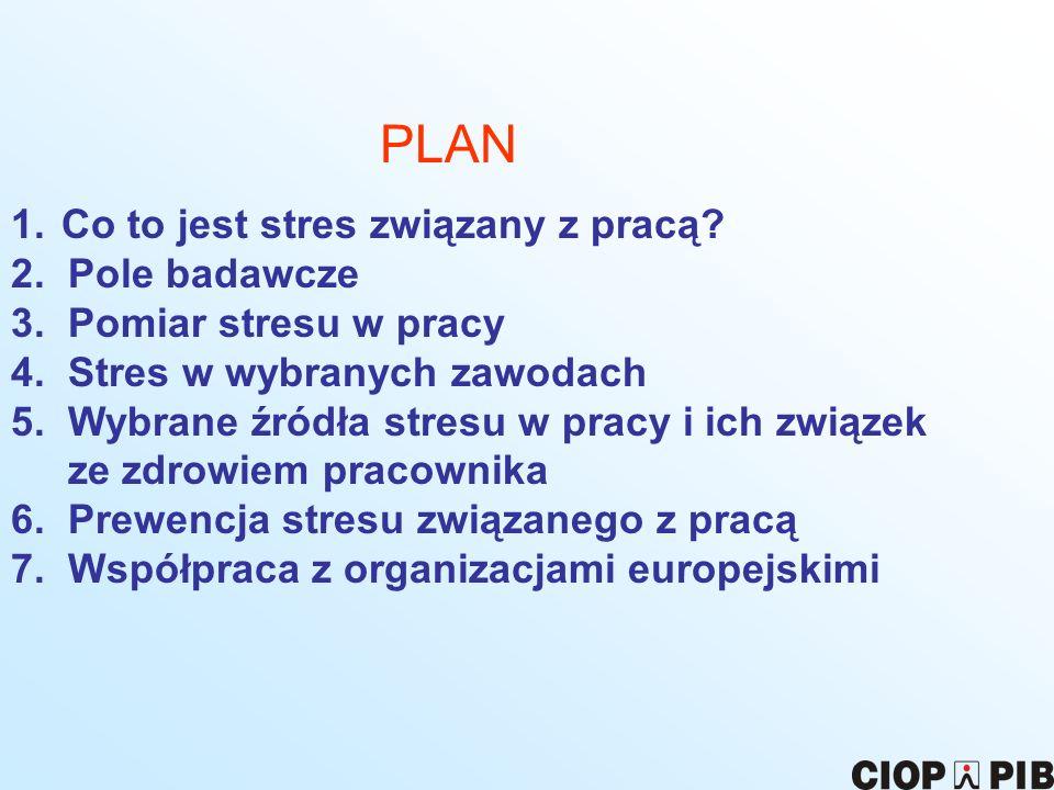 PLAN 1. Co to jest stres związany z pracą? 2. Pole badawcze 3. Pomiar stresu w pracy 4. Stres w wybranych zawodach 5. Wybrane źródła stresu w pracy i