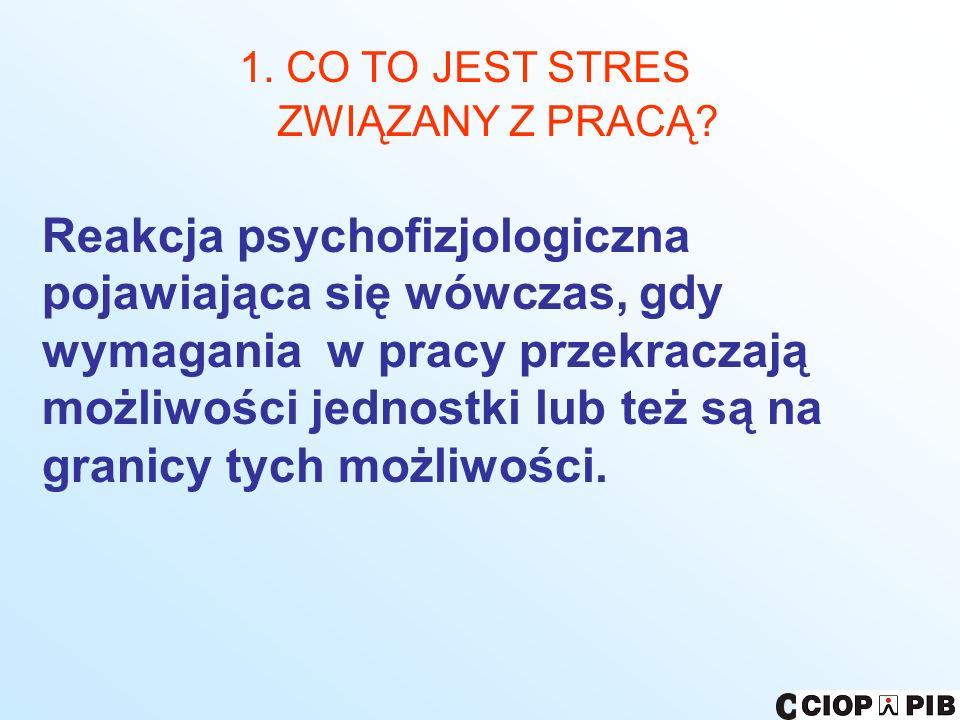 Reakcja psychofizjologiczna pojawiająca się wówczas, gdy wymagania w pracy przekraczają możliwości jednostki lub też są na granicy tych możliwości. 1.