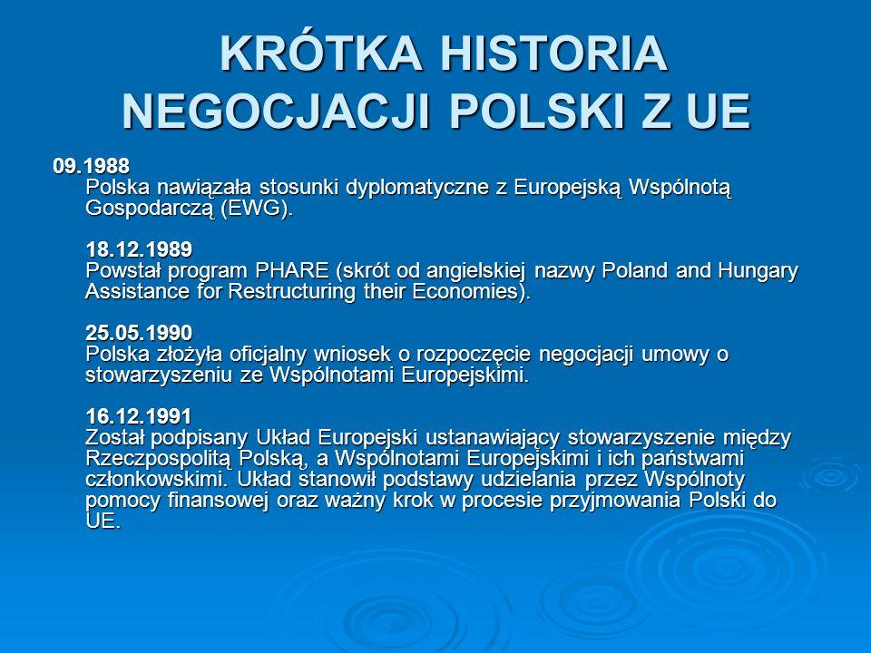 KRÓTKA HISTORIA NEGOCJACJI POLSKI Z UE KRÓTKA HISTORIA NEGOCJACJI POLSKI Z UE 09.1988 Polska nawiązała stosunki dyplomatyczne z Europejską Wspólnotą G