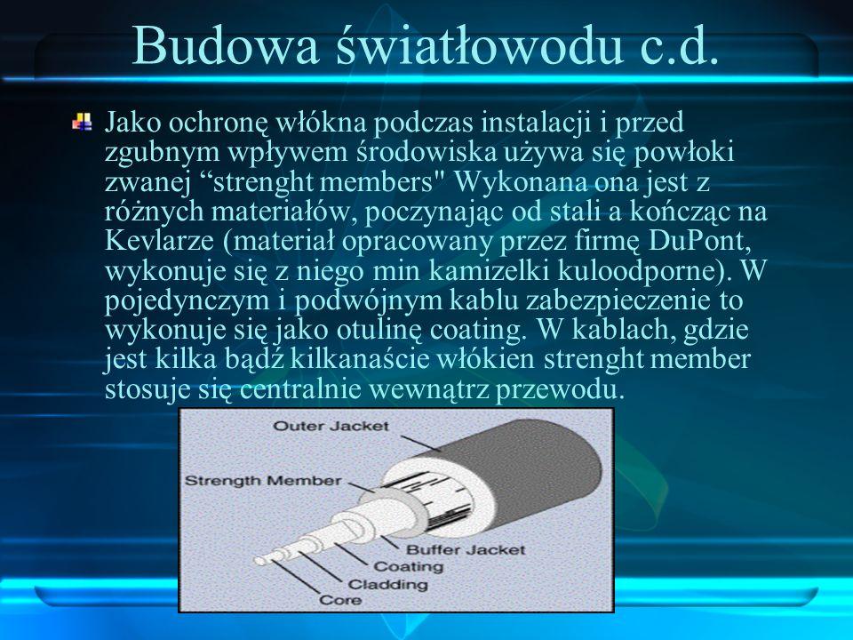 Budowa światłowodu c.d. Jako ochronę włókna podczas instalacji i przed zgubnym wpływem środowiska używa się powłoki zwanej strenght members