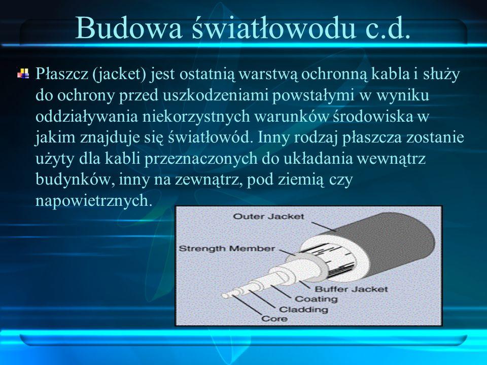 Budowa światłowodu c.d. Płaszcz (jacket) jest ostatnią warstwą ochronną kabla i służy do ochrony przed uszkodzeniami powstałymi w wyniku oddziaływania