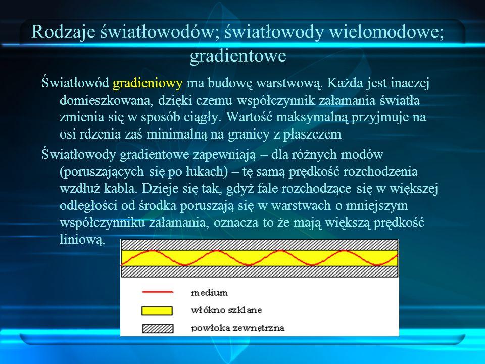 Rodzaje światłowodów; światłowody wielomodowe; gradientowe Światłowód gradieniowy ma budowę warstwową. Każda jest inaczej domieszkowana, dzięki czemu