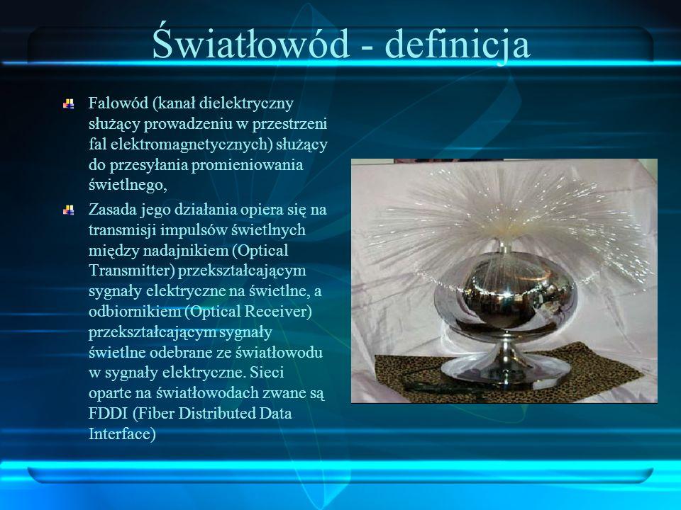 Światłowód - definicja Falowód (kanał dielektryczny służący prowadzeniu w przestrzeni fal elektromagnetycznych) służący do przesyłania promieniowania