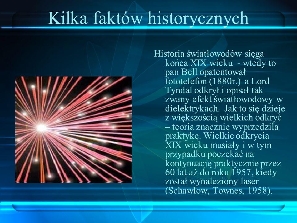 Kilka faktów historycznych c.d.Dlaczego wynalezienie laseru miało aż takie znaczenie.