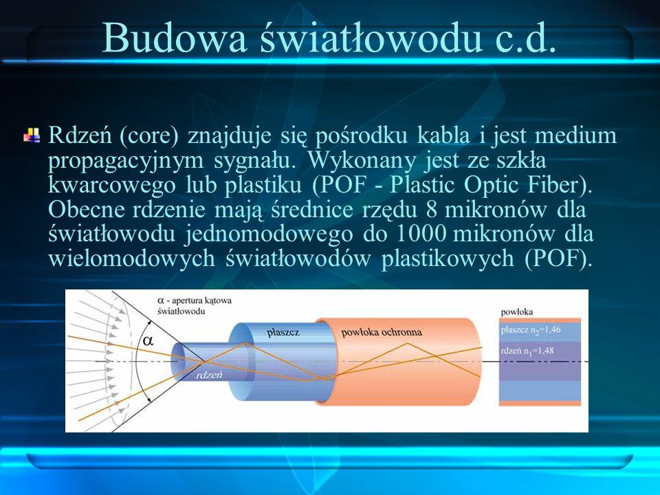 Budowa światłowodu c.d. Rdzeń (core) znajduje się pośrodku kabla i jest medium propagacyjnym sygnału. Wykonany jest ze szkła kwarcowego lub plastiku (