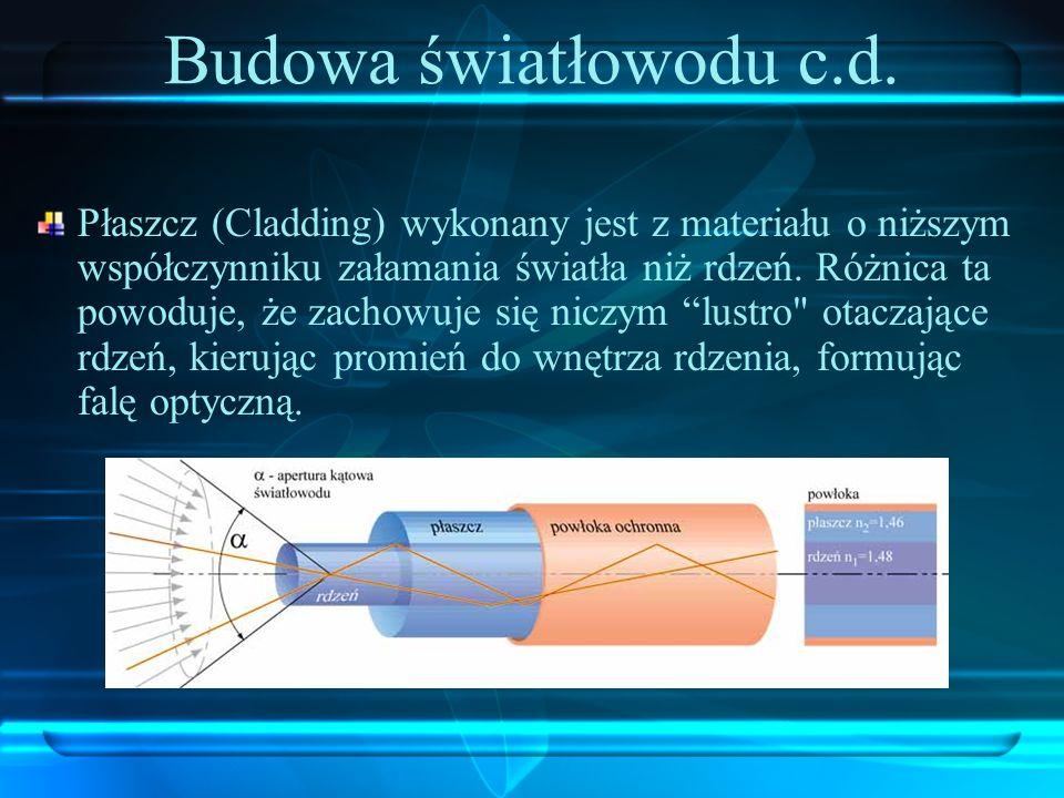 Budowa światłowodu c.d. Płaszcz (Cladding) wykonany jest z materiału o niższym współczynniku załamania światła niż rdzeń. Różnica ta powoduje, że zach